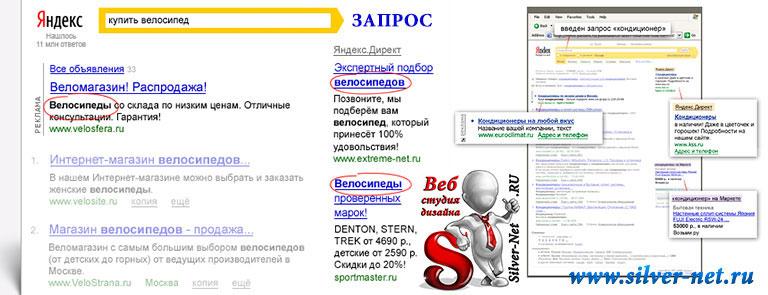 Контекстная реклама продвижение сайтов интернет